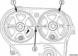 similiar dodge 2 4 liter engine diagram keywords 2002 dodge stratus fuse diagram on dodge 2 4 liter engine diagram