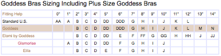Goddess Bras Size Chart How To Shop For Bras Online