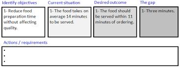 Gap Analysis   Continuous Improvement Toolkit