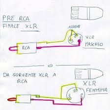 xlr microphone wiring diagram wirdig xlr microphone cable wiring diagram as well xlr connector wiring