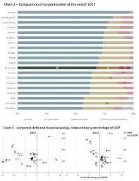 Euro Area Statistics