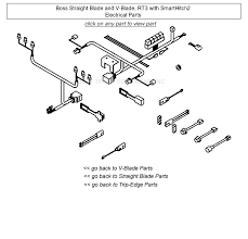 wiring diagram for boss v plow the wiring diagram boss plow wiring diagram ih cub cadet forum archive through wiring diagram