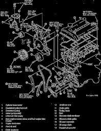 58 unique 2014 mazda 6 fuse box diagram amandangohoreavey 2008 Mazda 5 Fuse Box Diagram 2014 mazda 6 fuse box diagram lovely 2006 mazda 6 fuse box diagram manual of 58