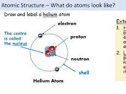 Structure Of Atom Lesson Atomic Structure Gcse Edexcel 9 1 Spec