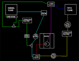 duramax lb diagrams pictures to pin pinsdaddy lb7 engine diagram coolant systemenginecar wiring pictures 600x467
