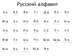 Start learning the russian alphabet and pronunciation today. Russian Alphabet From A To D Introduction To Russian Language For Indians