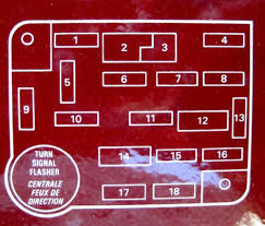 91 f 150 fuse box ford f150 photos 1991 Ford F150 Fuse Box Diagram '91 f 150 fuse box ' 1991 ford f150 fuse panel diagram