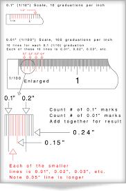 Decimal Scale Chart Ruler Decimal Conversion Chart Www Bedowntowndaytona Com