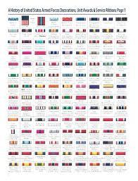 Cogent Us Navy Rank Chart Military Ranks Chart Navy
