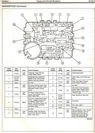 ford ranger fuse box diagram wiring diagram byblank 1995 ford ranger fuse panel layout troubleshooting at 1995 Ford Ranger Fuse Box Diagram