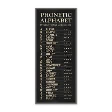 I printed this page, cut out the table containing the nato phonetic alphabet (below), and taped it to the side of. Phonetic Alphabet Magnolia