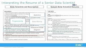 Data Scientist Resume Cool Data Analyst Resume Indeed Awesome Data Scientist Resume Sample