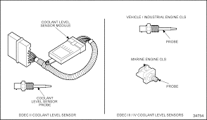 fuel system detroit diesel troubleshooting diagrams series 60 coolant level sensors