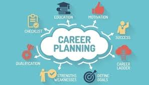 Define Success In Your Career Planning Your Career How To Get Started