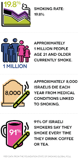 Tobacco 1717616 Kills Clipart Kills Smoking Picture