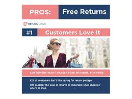 freereturn should you offer free return shipping data driven calculator