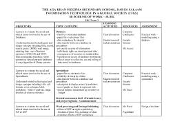 possible itgs extended essay topics macfixer possible itgs extended essay topics