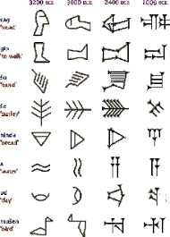 "Image result for sumerian proto cuneiform  ""wheat"""