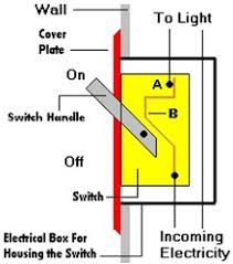 wiringlight switch diagramreviews photos schematic diagram wiring light switch wiring on typical household light switch wiring