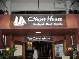 Chart House Honolulu Join The Happy Hour At Chart House Waikiki In Honolulu Hi 96815