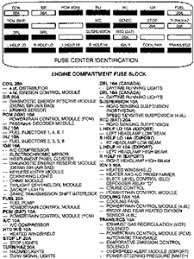 solved i need a firing diagram for a 1992 cadillac fixya post your email and i can email the diagram larger to you