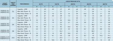 Scotts Spreader Settings Conversion Chart Best Picture Of