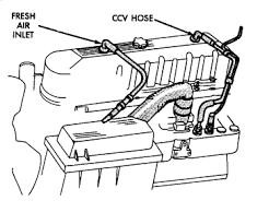 1992 jeep cherokee laredo 4 0l cyl a pcv valve in the valve cover
