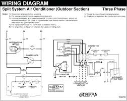 low voltage wiring basics landscape lighting wiring new low voltage low voltage wiring basics calculating the value