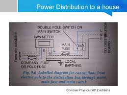 household wiring fuse distribution box and main switch at Fuse Distribution Box And Main Switch