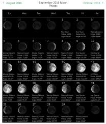 September 2016 Moon Phases Calendar National Day And History
