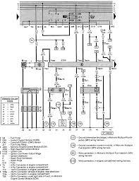 2001 vw pat engine wiring diagram vw bug wiring diagram \u2022 205 ufc co volkswagen jetta wiring diagram at 2000 Jetta Wiring Diagram