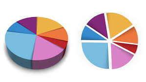 An Animated 7 Segment Pie Chart Stock Footage Video 100 Royalty Free 6961735 Shutterstock