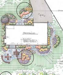 Small Picture 84 best Landscape Design Graphics images on Pinterest