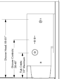 bath design guideline 10 vanity height to enlarge