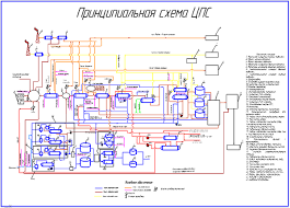Принципиальная схема ЦПС Чертеж Оборудование для добычи и  Принципиальная схема ЦПС Чертеж Оборудование для добычи и подготовки нефти и газа Курсовая