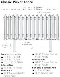 Picket Fence Drawing Two Drawn Wooden Fence One Whole And One With