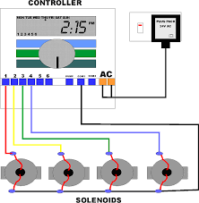 irrigation store irrigation design Wiring Diagram To Wire A Lawn Sprinkler Pump And Timer wiring up a controller