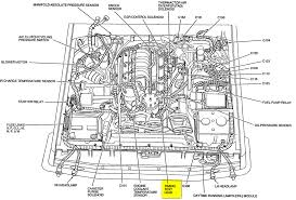 wiring diagram for duraspark 2 wiring discover your wiring 87 bronco ii wiring diagram