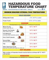 Temperature Chart Templates 5 Free Word Pdf Format