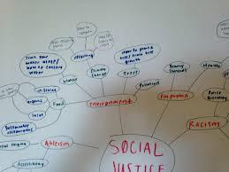 52 Social Justice Essay Topics What Is Justice Essay Social Justice