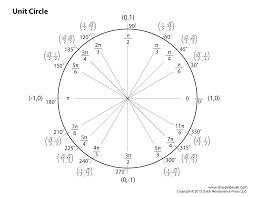 Unit Circle Radians Chart Google Search Circle Diagram