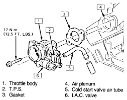 1987 pontiac fiero wiring diagram images fiero wiring harness wiring diagrams pictures wiring