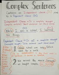 Complex Sentence Anchor Chart Complex Sentences Complex Sentences Complex Sentences