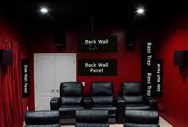 acoustic panels back wall1 jpg