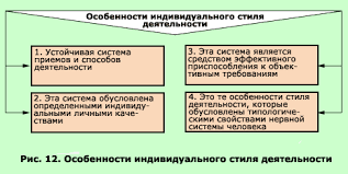 Реферат Стиль педагогической деятельности Реферат Стиль педагогической деятельности