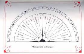 Pendulums Crystalinks