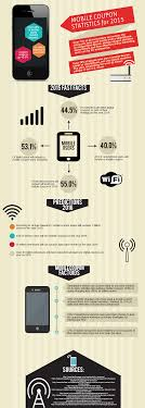 statistics help online ecommerce statistics all retailers ecommerce statistics all retailers should know readycloud mobile coupon s 5185656 332c2324adf119b2534ac5baf6a369ac5c14d4b1