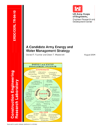 Ucs Spirit Flex Chart Pdf A Candidate Army Energy And Water Management Strategy
