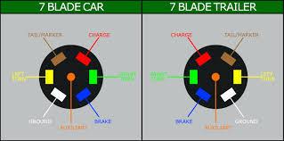 diagram bargman 7 pin trailer wiring diagram seven flat plug way bargman lights wiring diagram diagram bargman 7 pin trailer wiring diagram adorable ideas blade plug full colour shocking collection