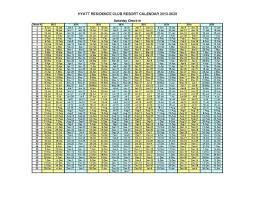 10 Marriott Vacation Club Points Chart Resume Samples